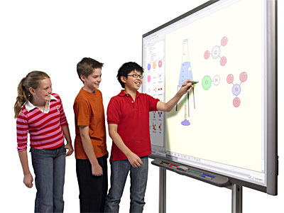 Interactive Whiteboards: Using them in the Music Classroom ...